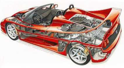 Cutaway diagram of the Ferrari F50