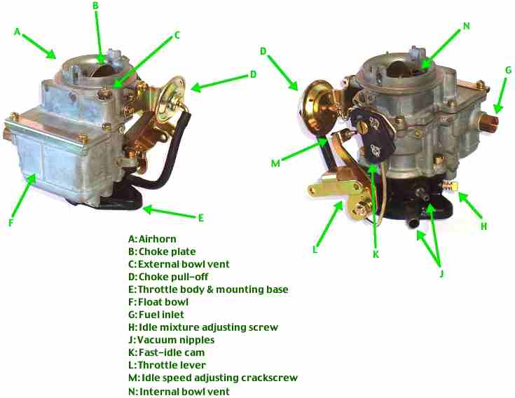 the carburettor for internal combustion engines carb rh speedace info