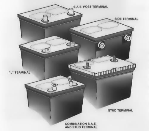 Battery Type Information Identification Terminals Capacity Bluebird