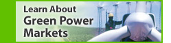 Learn About Green Power Markets